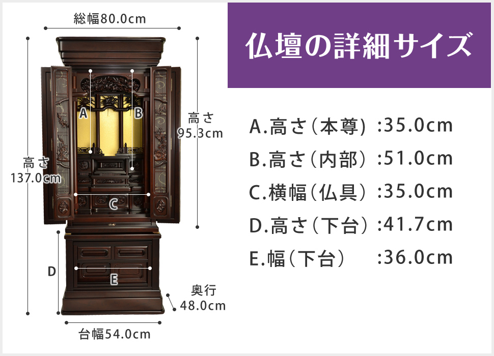 仏壇の詳細