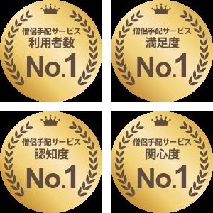 僧侶手配サービスご利用者数・認知度・関心度NO.1